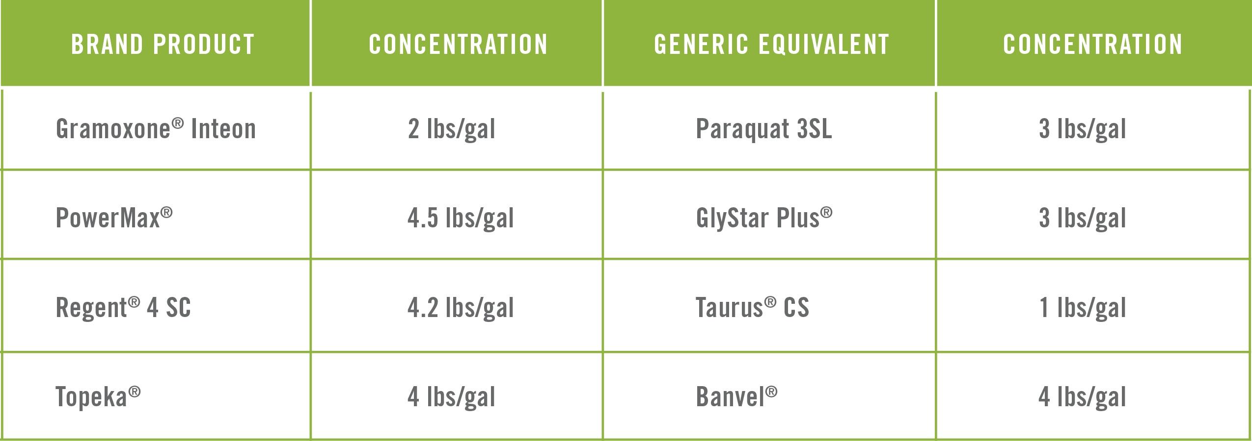 Chemical_Chart_March_16_generics_branded.jpg