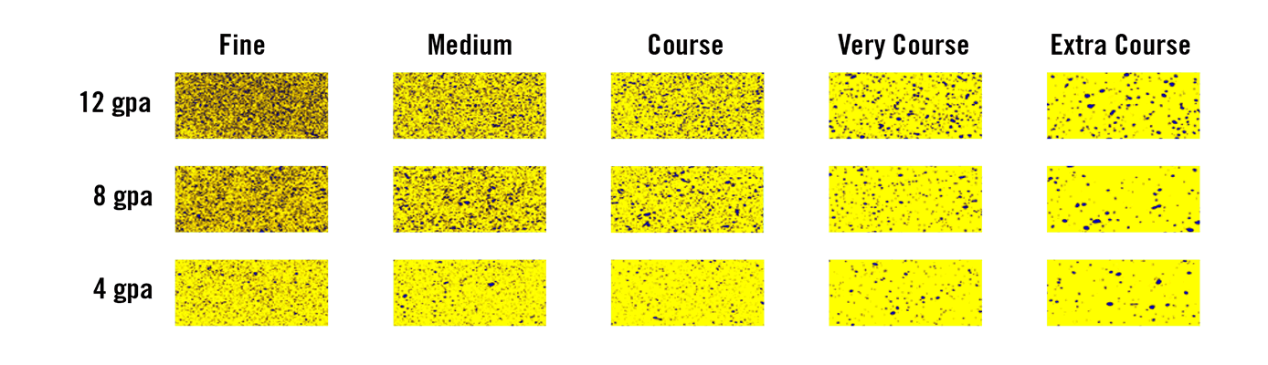 spray drift water volume picture of 12 gpa, 8 gpa, and 4 gpa. With Fine, Medium, Course, Very Course, & Extra Course