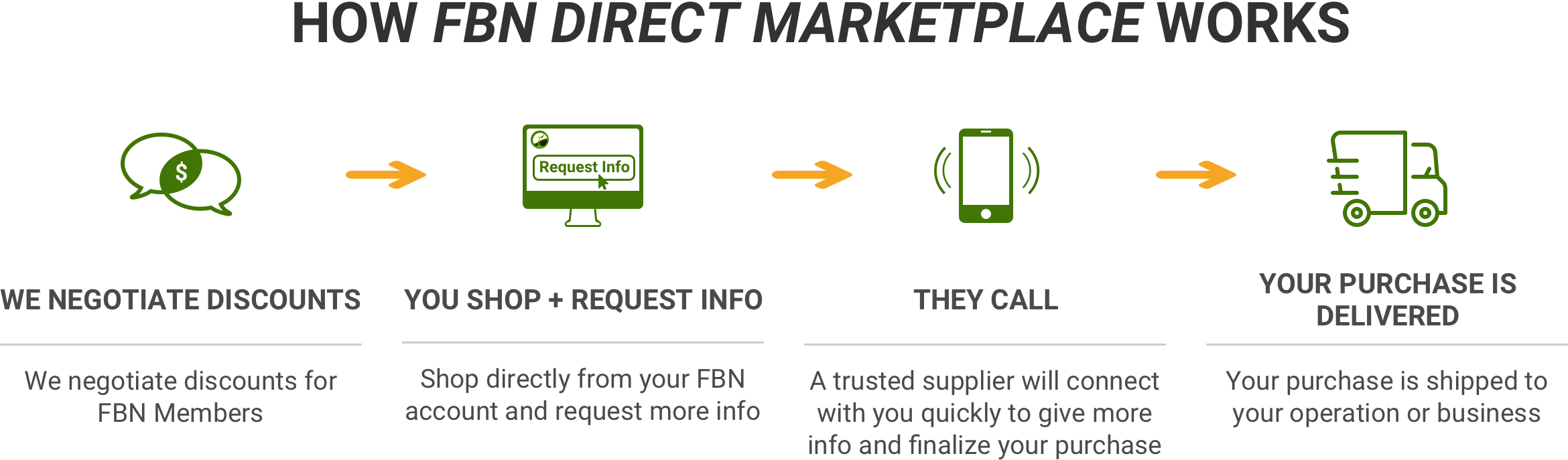 Direct Marketplace Icons (2).png