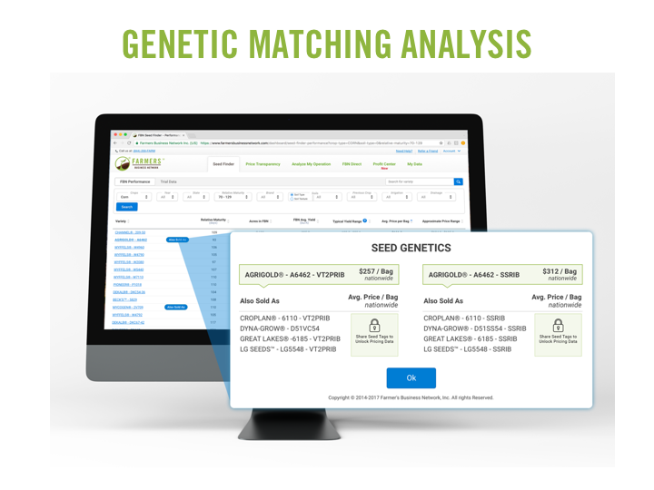 genetic matching analysis