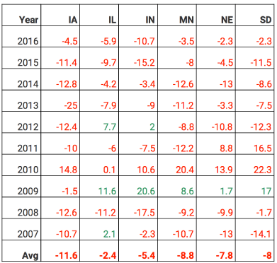 fbn-ihta-analysis-table-october-2017.png